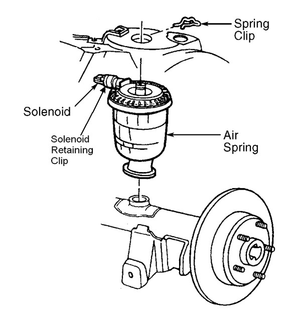 Coil Spring Conversion Instructions: Grand Marquis, Town