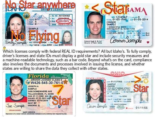 These are samples of 4 different Drivers Licenses and three of them have a Gold Star that says they are all compliant with real ID and will get you into an airport and onto an airliner. The Idaho DL does not have a Gold Star and it will not get you into an airport or onto an airliner. That person must bring his passport in order to be able to fly. Notice they all a physical, residence address!!