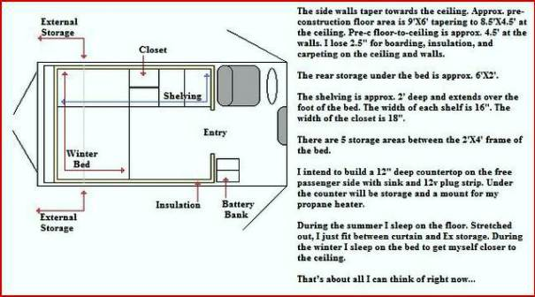 cheap-van-diagram