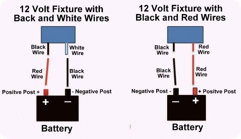 Diagram showing which color wire to use.