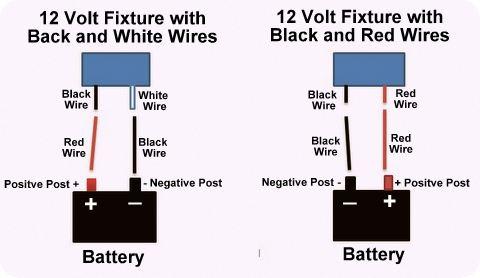cheap rv living com basic 12 volt wiring how to install a led rh cheaprvliving com marine dc wiring basics Yamaha DC Motor Wiring