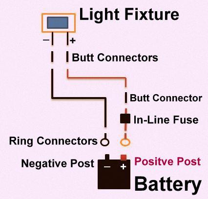 12v led lights wiring diagram wiring diagrams \u2022  cheap rv living com basic 12 volt wiring how to install a led rh cheaprvliving com 12v led lights wiring diagram 12v led strip light wiring diagram
