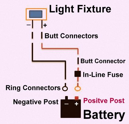 cheap rv living com basic 12 volt wiring how to install a led rh cheaprvliving com 12v led trailer wiring diagram 12v led downlight wiring diagram
