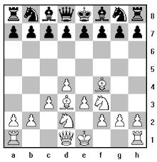 London System Refutation: The Padhi Attack! - Chess.com