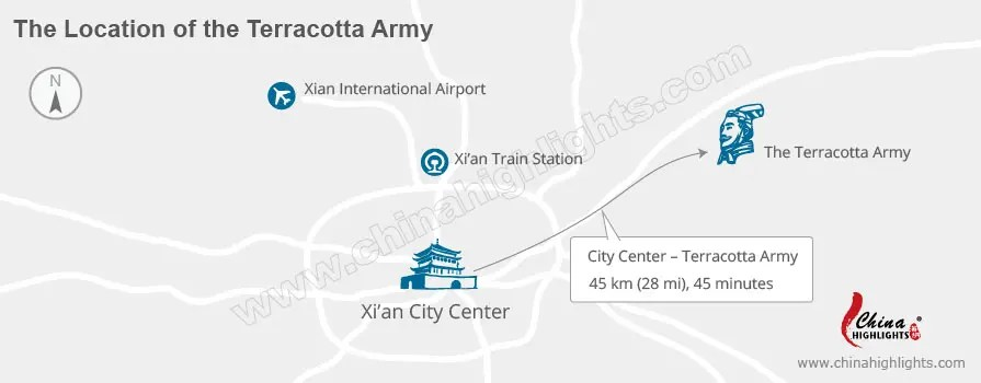A Visitor's Guide to How to Visit the Terracotta Army Museum