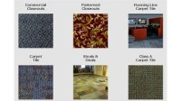 Coventry Carpets in Denver, CO 80204 | Citysearch