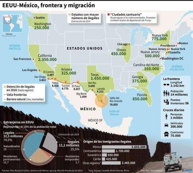 Muro con México: un video y muchos datos le avisan a Donald Trump que está en problemas