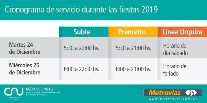 Cronograma de horario del subterráneo, el Premetro y el tren Urquiza.