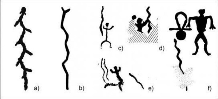 Rock paintings with human shapes carrying snake-shaped wood (Satu Koivisto).