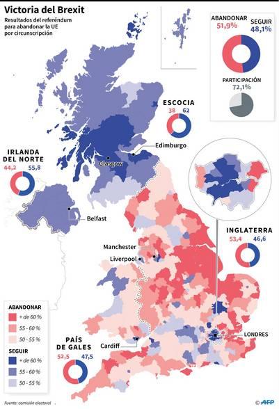 Mapa del reino Unido con resultados del referéndum para abandonar la UE por circunscripción / AFP