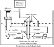 Fuel Tank Clip Art Download 198 clip arts (Page 1