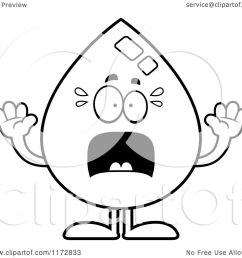 cartoon clipart of a screaming water drop mascot vector outlined  [ 1080 x 1024 Pixel ]