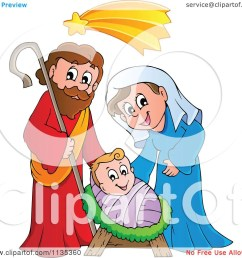 cartoon of a joseph virgin mary and baby jesus nativity scene royalty free vector clipart by visekart [ 1080 x 1024 Pixel ]