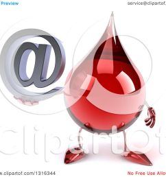 clipart of a 3d hot water or blood drop character holding an email arobase at symbol royalty free illustration by julos [ 1080 x 1024 Pixel ]