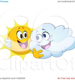 clipart of a cartoon happy sun and cloud hugging royalty free vector illustration by yayayoyo [ 1080 x 1024 Pixel ]