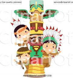 clipart of a group of native american indian children with a totem pole royalty free [ 1080 x 1024 Pixel ]