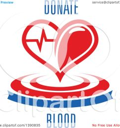 clipart of a heart with a graph over a banner and circles with donate blood text [ 1080 x 1024 Pixel ]