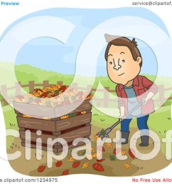 clipart of a man raking leaves and putting them in a compost bin royalty free vector illustration by bnp design studio [ 1080 x 1024 Pixel ]