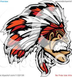 clipart of an aggressive native american indian chief royalty free vector illustration by chromaco [ 1080 x 1024 Pixel ]