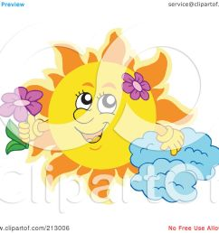 royalty free rf clipart illustration of a summer time sun with a cloud and flowers by visekart [ 1080 x 1024 Pixel ]