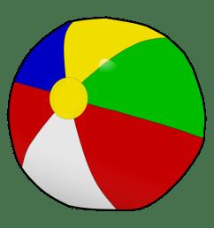 ball clipart clipart beach ball [ 900 x 874 Pixel ]