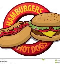 bbq food clipart hotdog and hamburger clipart [ 1300 x 1035 Pixel ]