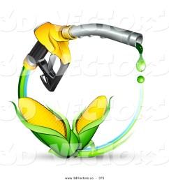 biofuel clipart [ 1024 x 1044 Pixel ]