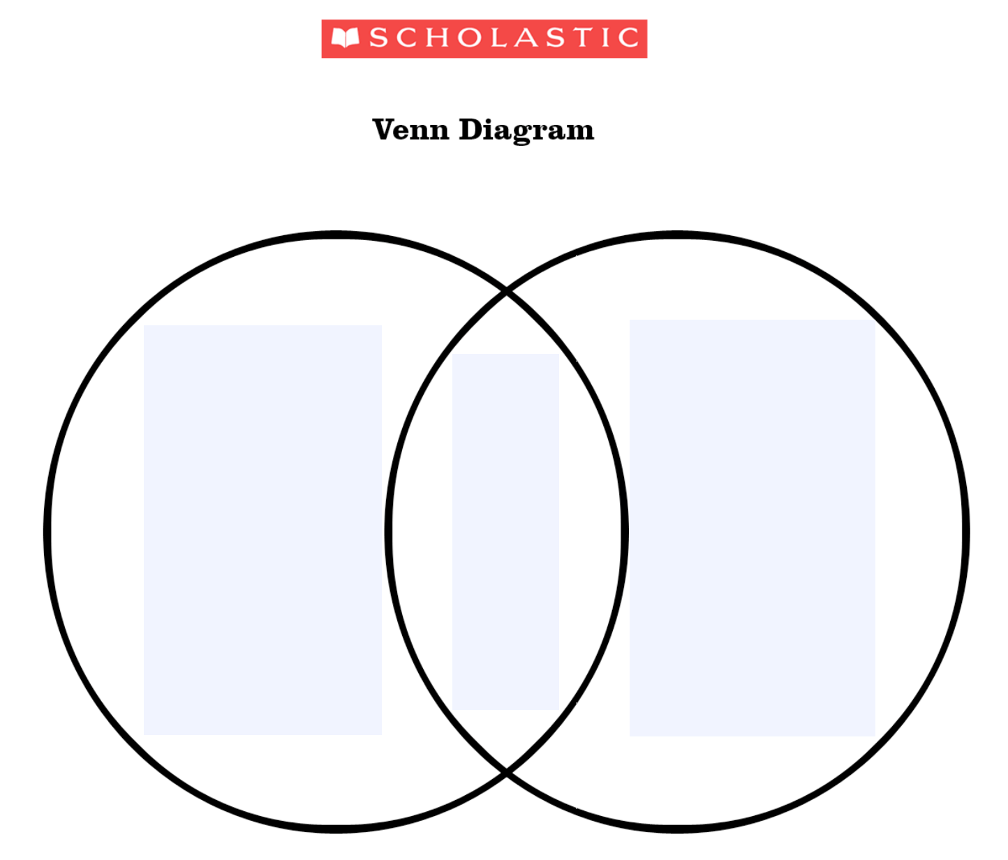 Venn Diagram Of Cell Organelle