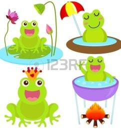 cute baby frog clipart [ 1350 x 1350 Pixel ]