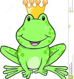 free cute frog clip art [ 1179 x 1300 Pixel ]