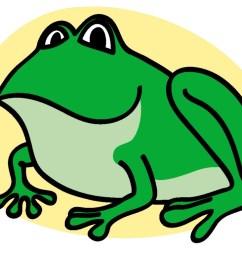 frog clipart for teachers [ 1024 x 768 Pixel ]