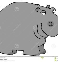 hippo clipart [ 1300 x 1011 Pixel ]