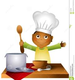 kids cooking clipart [ 1154 x 1300 Pixel ]