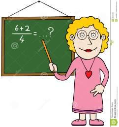 math teacher teaching [ 1210 x 1300 Pixel ]
