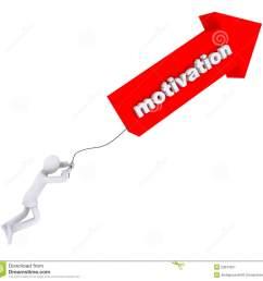 motivation clipart [ 1300 x 1260 Pixel ]