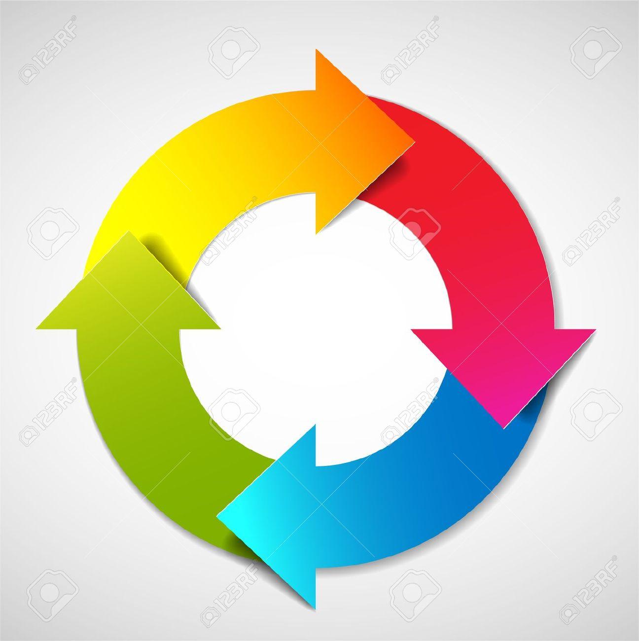 panda life cycle diagram rj11 jack wiring processes clip art clipart free images