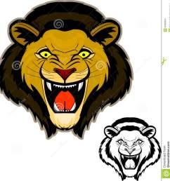 roaring lion head clip art [ 1275 x 1300 Pixel ]