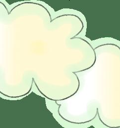 sun cloud clipart [ 1241 x 659 Pixel ]