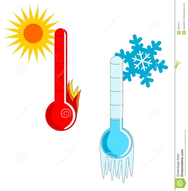 Hot and Cold Thermometer Clip Art
