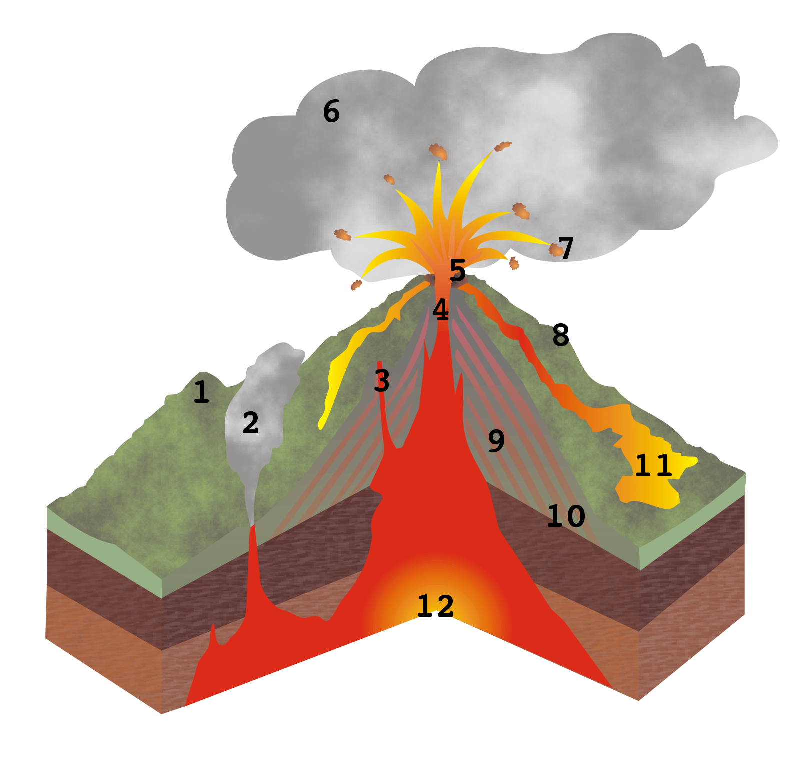 Volcano Diagram Clipart Panda