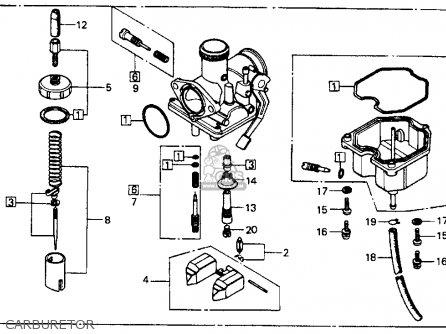 Klr 650 Ke Diagram KLR 650 History ~ Elsavadorla
