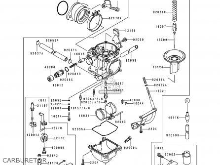 Kawasaki Bayou 400 Carburetor Diagram Kawasaki KLF 220
