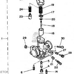 Yamaha Warrior 350 Ignition Wiring Diagram Telecaster 5 Way 2005 Xt225 Cdi ~ Elsalvadorla