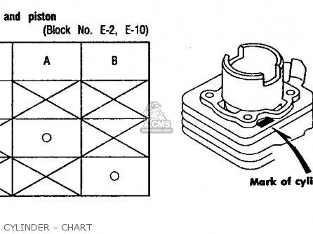 1985 Honda Interceptor Wiring Diagram Honda Sensors
