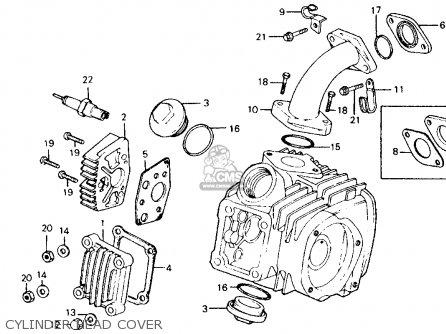 engine diagram inspirational 125cc carburetor honda clone wiring wiring  diagram