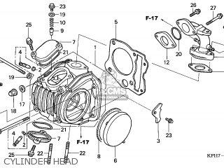 Honda ANF125 INNOVA 2003 (3) ENGLAND parts lists and