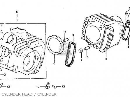 Honda Atc110 1979 Usa parts list partsmanual partsfiche