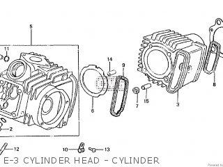 Honda ATC110 1981 (B) CANADA parts lists and schematics