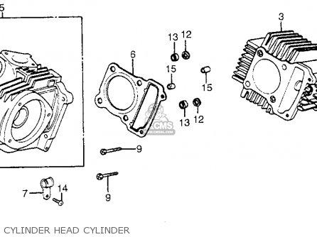 Honda Atc125m 1984 (e) Usa parts list partsmanual partsfiche