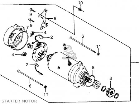 Honda ATC125M 1984 (E) USA parts lists and schematics